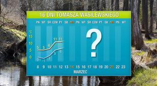 Pogoda na 16 dni: długo poczekamy na ocieplenie