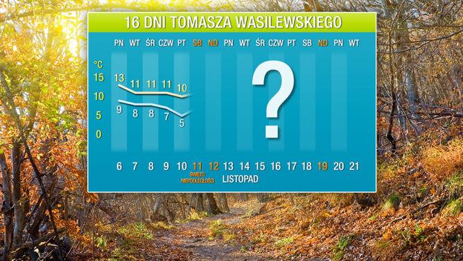 Prognoza na 16 dni: <br />do zimy jeszcze daleko